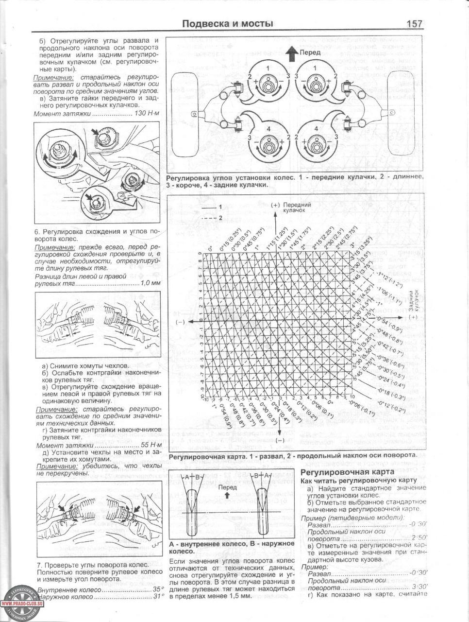 инструкция по ремонту тойота прадо 90 pdf